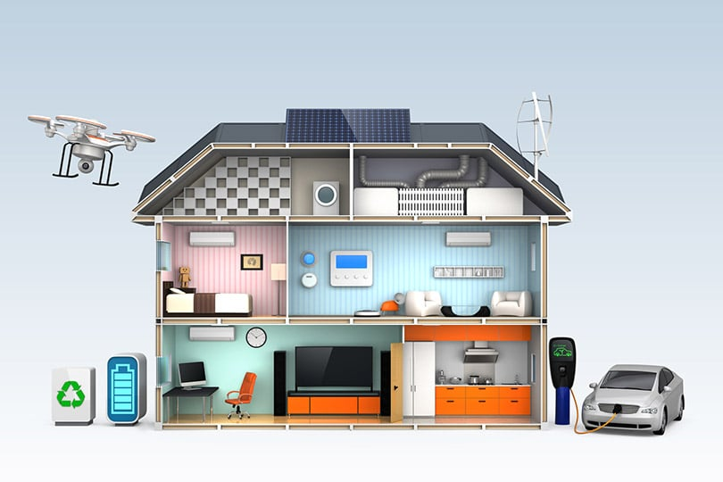Energy Saving Home Automation